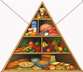 bad pyramid