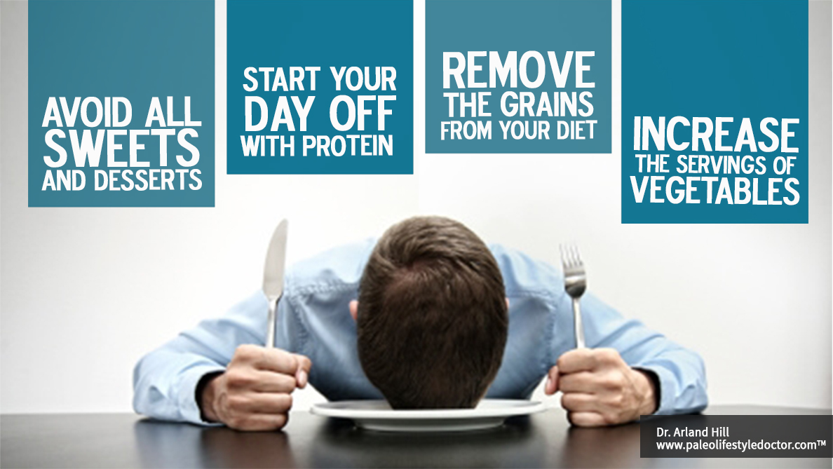 Stop Feeling Tired After Eating in 30 Days